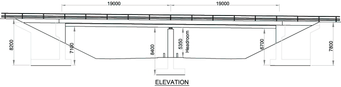 Bridge Design| Bridge Design Calculations